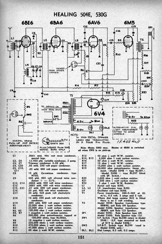 Clark Gcx 25e Wiring Diagram Free Download Wiring Diagrams Ezgo Wiring Diagram 1995 Mack Truck Wiring Diagram On Clark Forklift Wiring Diagram Dolgular Com Clark Gcx25 Wiring Diagram Clark Gcx 25e Wiring Diagram