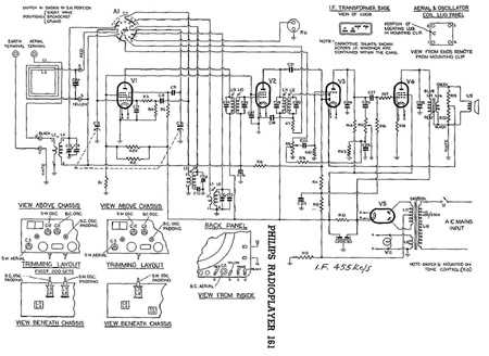 Philips Radioplayer 161 circuit diagram